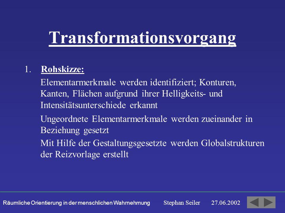 Räumliche Orientierung in der menschlichen Wahrnehmung Stephan Seiler 27.06.2002 Transformationsvorgang 1.