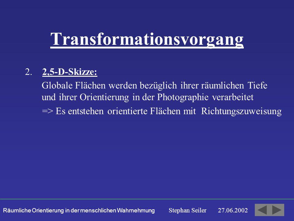 Räumliche Orientierung in der menschlichen Wahrnehmung Stephan Seiler 27.06.2002 Transformationsvorgang 2.