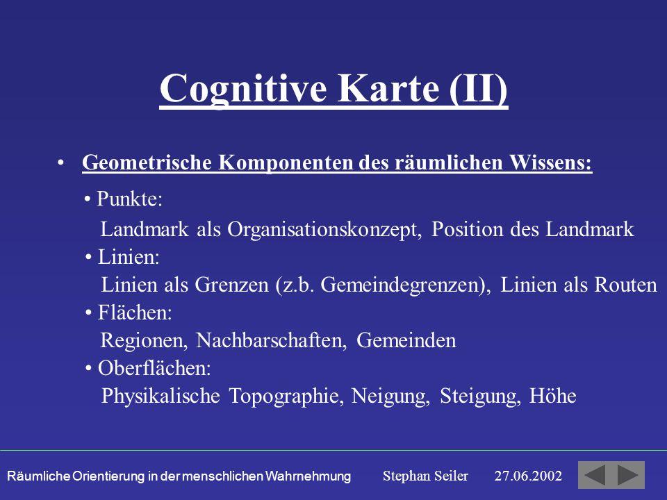 Räumliche Orientierung in der menschlichen Wahrnehmung Stephan Seiler 27.06.2002 Cognitive Karte (II) Geometrische Komponenten des räumlichen Wissens: Punkte: Landmark als Organisationskonzept, Position des Landmark Linien: Linien als Grenzen (z.b.