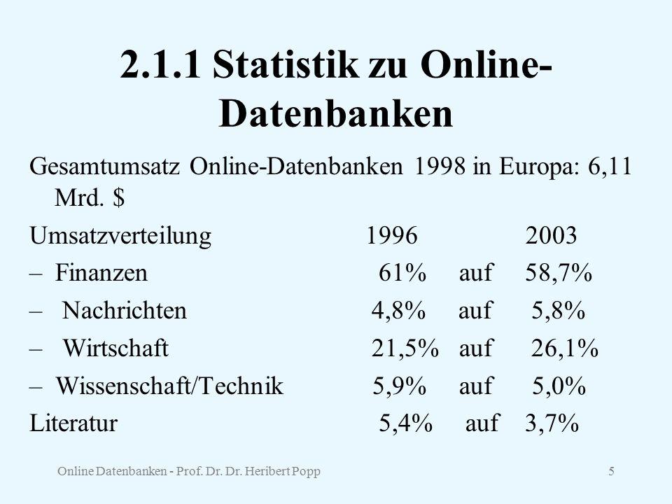 Online Datenbanken - Prof. Dr. Dr. Heribert Popp5 2.1.1 Statistik zu Online- Datenbanken Gesamtumsatz Online-Datenbanken 1998 in Europa: 6,11 Mrd. $ U
