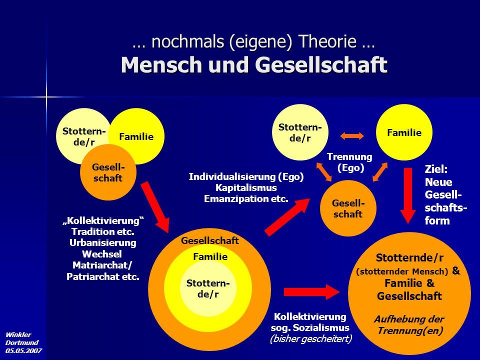 Winkler Dortmund 05.05.2007 Stottern- de/r Familie Gesell- schaft … nochmals (eigene) Theorie … Mensch und Gesellschaft Stottern- de/r Familie Gesell-