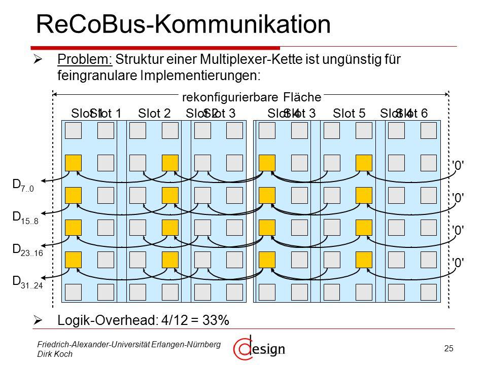 25 Friedrich-Alexander-Universität Erlangen-Nürnberg Dirk Koch ReCoBus - Kommunikation  Problem: Struktur einer Multiplexer-Kette ist ungünstig für feingranulare Implementierungen:  Logik-Overhead: 4/12 = 33% D 7..0 D 15..8 D 23..16 D 31..24 0 rekonfigurierbare Fläche Slot 1Slot 2Slot 3 Slot 4 Slot 1Slot 2Slot 3 Slot 4Slot 5Slot 6