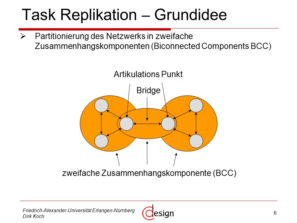 6 Friedrich-Alexander-Universität Erlangen-Nürnberg Dirk Koch Task Replikation – Grundidee  Partitionierung des Netzwerks in zweifache Zusammenhangskomponenten (Biconnected Components BCC) zweifache Zusammenhangskomponente (BCC) Artikulations Punkt Bridge