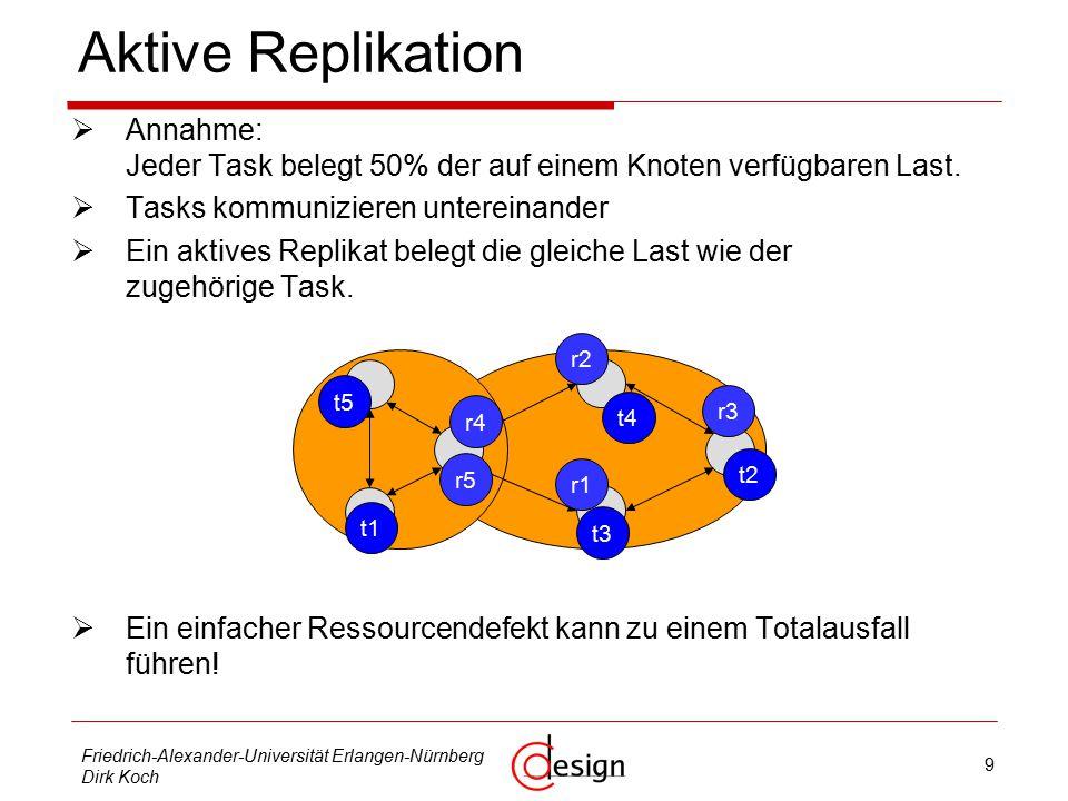 10 Friedrich-Alexander-Universität Erlangen-Nürnberg Dirk Koch  Annahme: Jeder Task belegt 50% der auf einem Knoten verfügbaren Last.