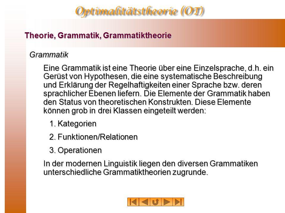 Theorie, Grammatik, Grammatiktheorie Grammatik Eine Grammatik ist eine Theorie über eine Einzelsprache, d.h.