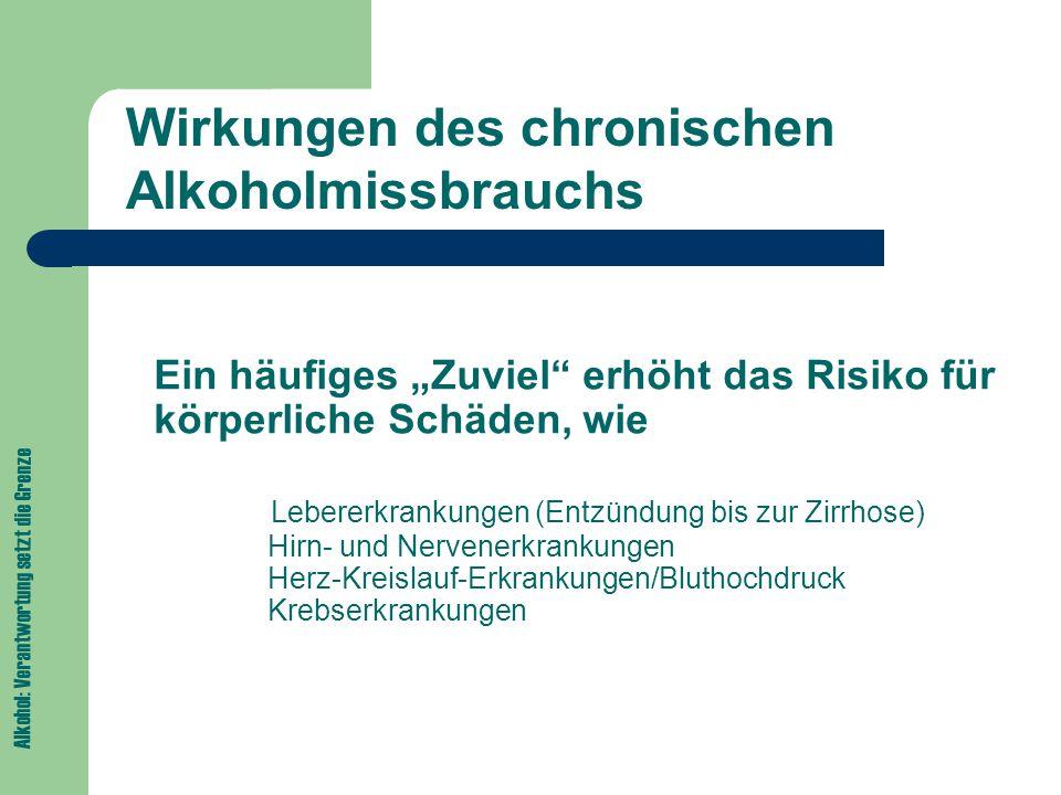 """Ein häufiges """"Zuviel erhöht das Risiko für körperliche Schäden, wie Lebererkrankungen (Entzündung bis zur Zirrhose) Hirn- und Nervenerkrankungen Herz-Kreislauf-Erkrankungen/Bluthochdruck Krebserkrankungen Alkohol: Verantwortung setzt die Grenze Wirkungen des chronischen Alkoholmissbrauchs"""
