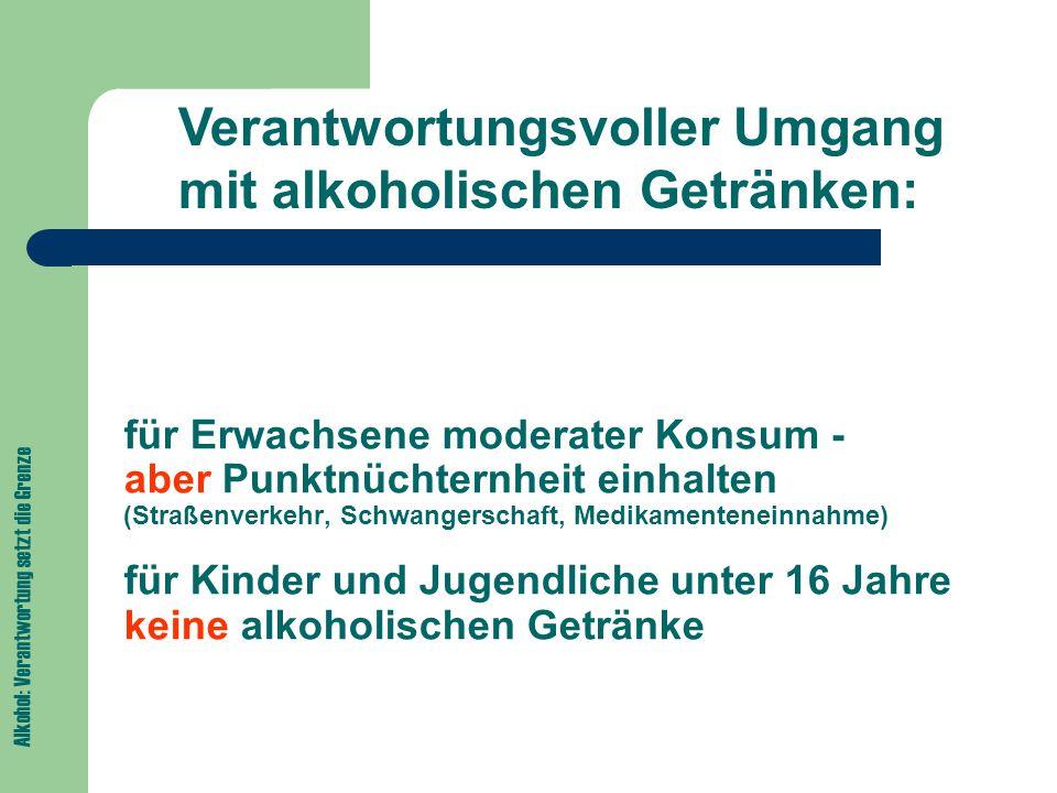 Alkohol: Verantwortung setzt die Grenze Spannungsfeld Konsum alkoholischer Getränke Erwachsene wenig/moderatKonsum mit Gesundheits- und Genusswert viel/exzessivschädlicher Missbrauch Nutzen und Schaden hängen in erster Linie von der Menge des getrunkenen Alkohols/Ethanol ab!