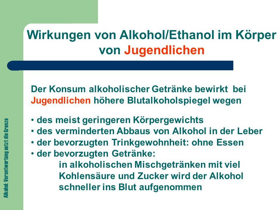 Alkohol: Verantwortung setzt die Grenze Wirkungen von Alkohol/Ethanol im Körper von Jugendlichen Der Konsum alkoholischer Getränke bewirkt bei Jugendlichen höhere Blutalkoholspiegel wegen des meist geringeren Körpergewichts des verminderten Abbaus von Alkohol in der Leber der bevorzugten Trinkgewohnheit: ohne Essen der bevorzugten Getränke: in alkoholischen Mischgetränken mit viel Kohlensäure und Zucker wird der Alkohol schneller ins Blut aufgenommen