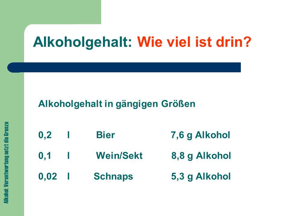Alkoholgehalt in gängigen Größen 0,2 l Bier 7,6 g Alkohol 0,1 l Wein/Sekt 8,8 g Alkohol 0,02 l Schnaps 5,3 g Alkohol Alkohol: Verantwortung setzt die Grenze Alkoholgehalt: Wie viel ist drin?