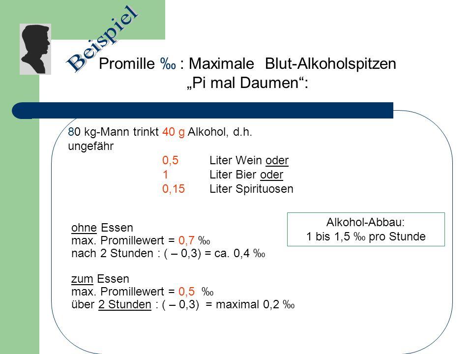 ohne Essen max.Promillewert = 0,7 ‰ nach 2 Stunden : ( – 0,3) = ca.