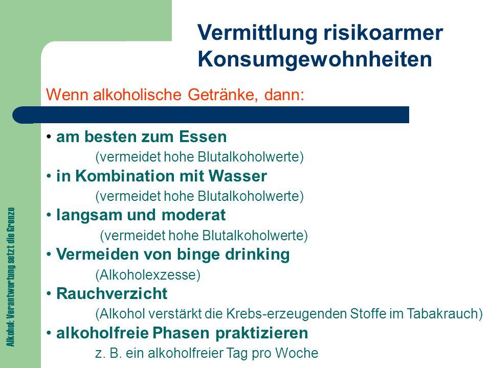Alkohol: Verantwortung setzt die Grenze Vermittlung risikoarmer Konsumgewohnheiten Wenn alkoholische Getränke, dann: am besten zum Essen (vermeidet hohe Blutalkoholwerte) in Kombination mit Wasser (vermeidet hohe Blutalkoholwerte) langsam und moderat (vermeidet hohe Blutalkoholwerte) Vermeiden von binge drinking (Alkoholexzesse) Rauchverzicht (Alkohol verstärkt die Krebs-erzeugenden Stoffe im Tabakrauch) alkoholfreie Phasen praktizieren z.
