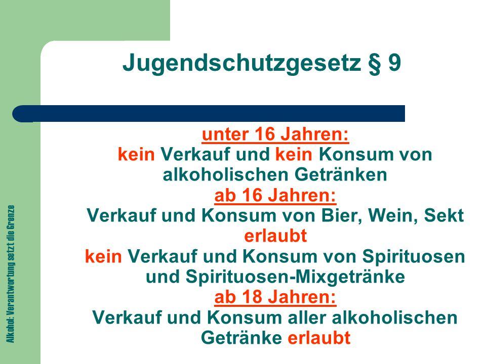 """Widmark-Formel  bei langsamen Trinken und mit Essen Promille ‰ =Alkohol (g) x 0,7 KG (kg) x r Promillewert = Blutalkoholkonzentration KG = Körpergewicht Verteilungsfaktor r = 0,7 (Mann)/0,6 (Frau) Berechnung der Blutalkohol-Konzentration Promille (‰) (""""Pi mal Daumen )"""