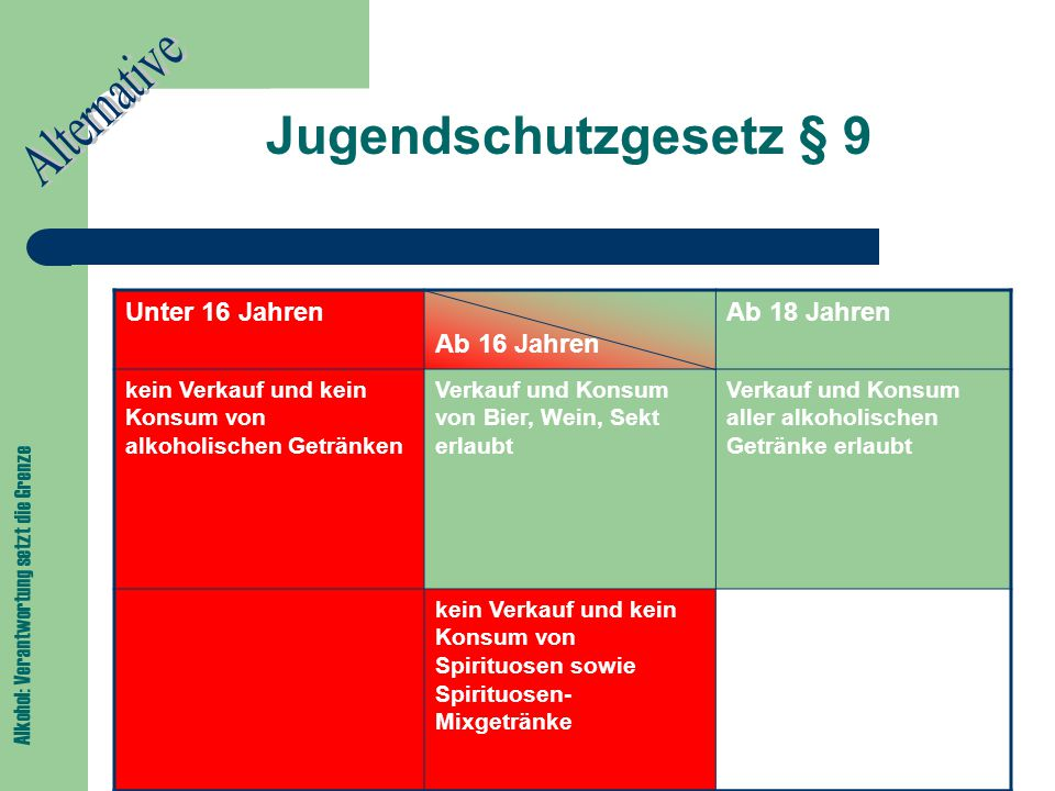 Trinkverhalten und Alkoholspiegel Alkoholspiegel im Blut Zeit nach: Schwerd, W.: Rechtsmedizin, 5.