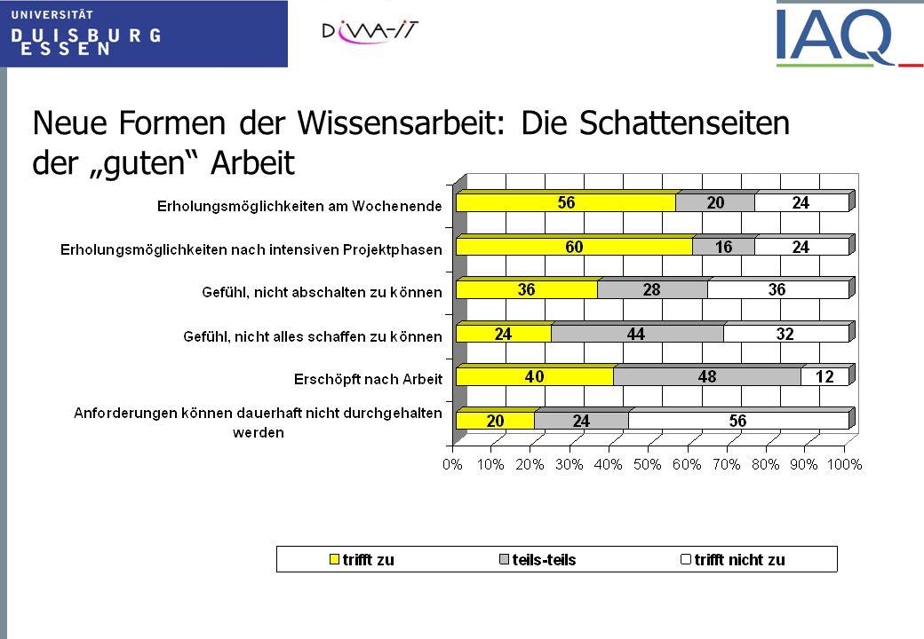 """Neue Formen der Wissensarbeit: Die Schattenseiten der """"guten"""" Arbeit"""