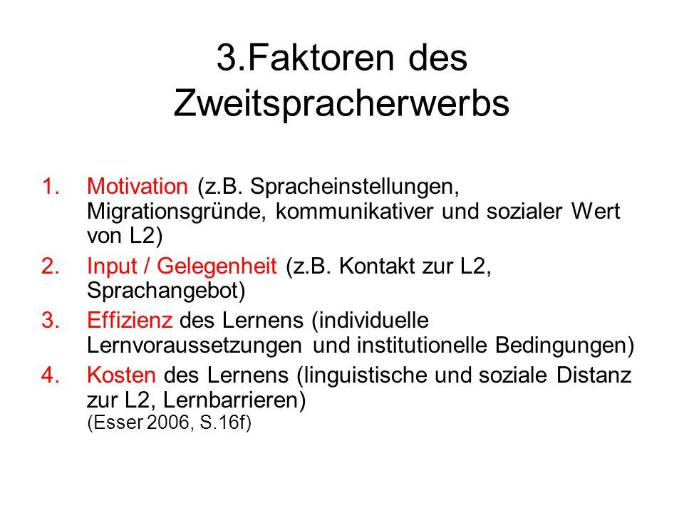 3.Faktoren des Zweitspracherwerbs 1.Motivation (z.B. Spracheinstellungen, Migrationsgründe, kommunikativer und sozialer Wert von L2) 2.Input / Gelegen