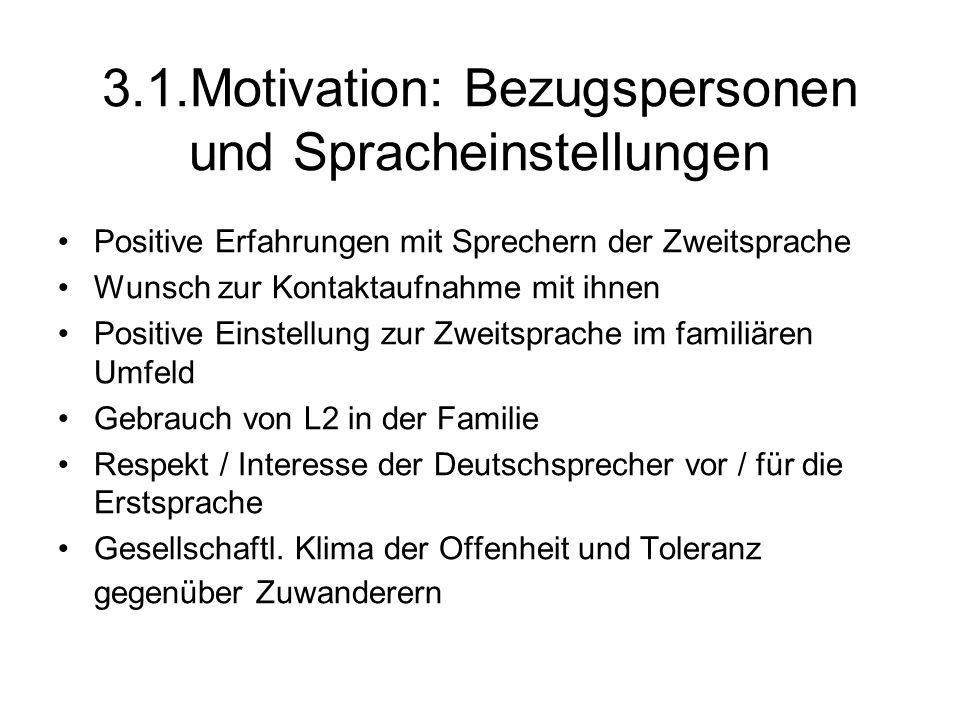 3.1.Motivation: Bezugspersonen und Spracheinstellungen Positive Erfahrungen mit Sprechern der Zweitsprache Wunsch zur Kontaktaufnahme mit ihnen Positi