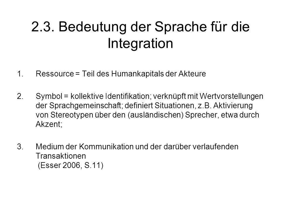 2.3. Bedeutung der Sprache für die Integration 1.Ressource = Teil des Humankapitals der Akteure 2.Symbol = kollektive Identifikation; verknüpft mit We