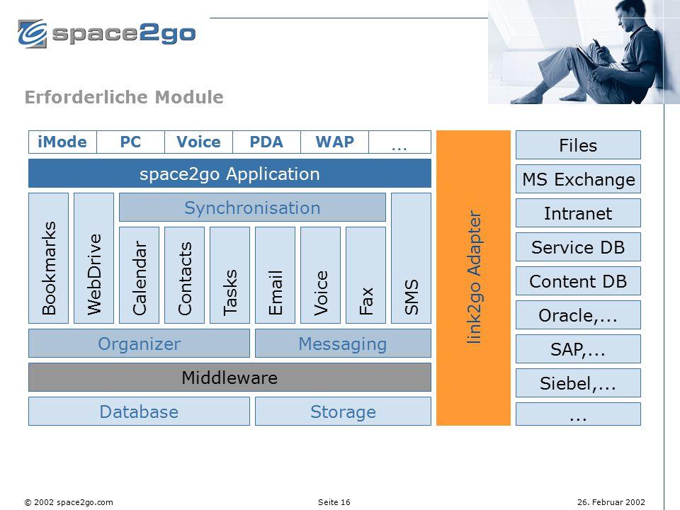 Seite 16© 2002 space2go.com26. Februar 2002 Erforderliche Module WAPPDAVoicePCiMode BookmarksWebDriveCalendarContactsTasksEmailVoiceFax Synchronisatio