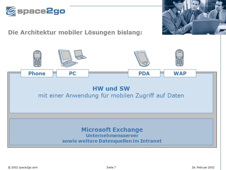 Seite 7© 2002 space2go.com26. Februar 2002 Die Architektur mobiler Lösungen bislang: WAPPDAPCPhone HW und SW mit einer Anwendung für mobilen Zugriff a