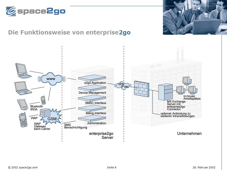 Seite 9© 2002 space2go.com26. Februar 2002 Die Funktionsweise von enterprise2go