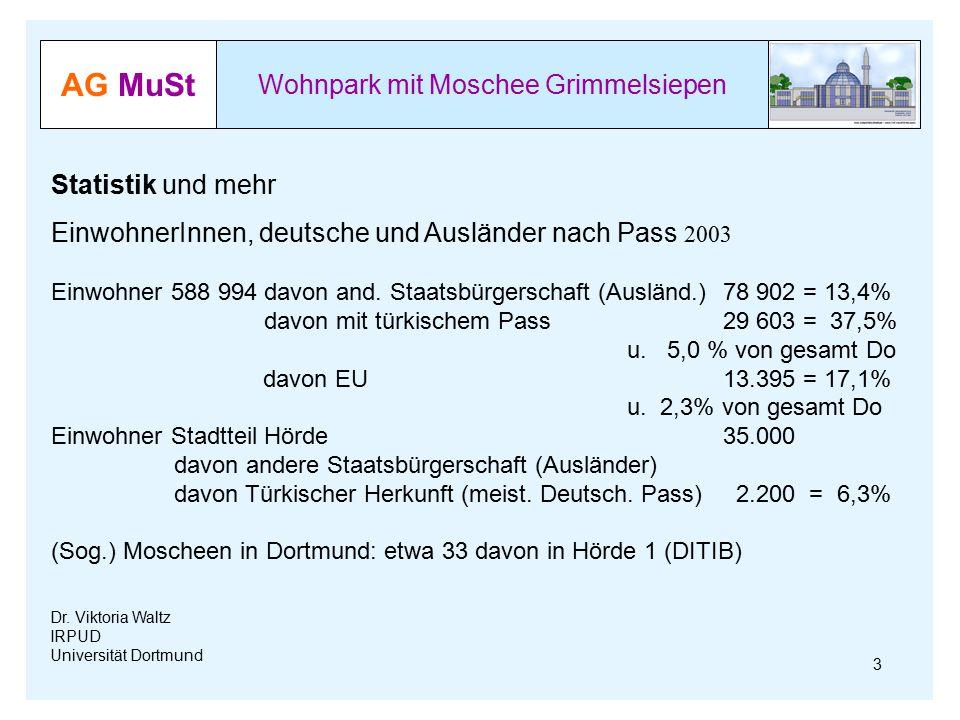 AG MuSt Wohnpark mit Moschee Grimmelsiepen Dr. Viktoria Waltz IRPUD Universität Dortmund Statistik und mehr EinwohnerInnen, deutsche und Ausländer nac
