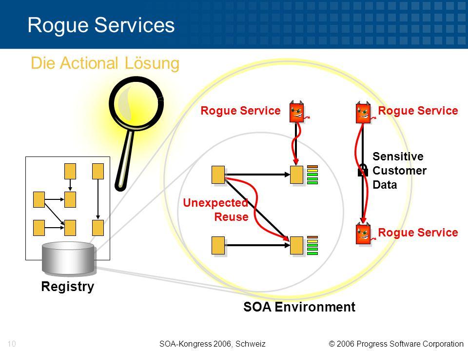 SOA-Kongress 2006, Schweiz © 2006 Progress Software Corporation 10 Rogue Services Die Actional Lösung Registry SOA Environment Sensitive Customer Data Rogue Service Unexpected Reuse Rogue Service