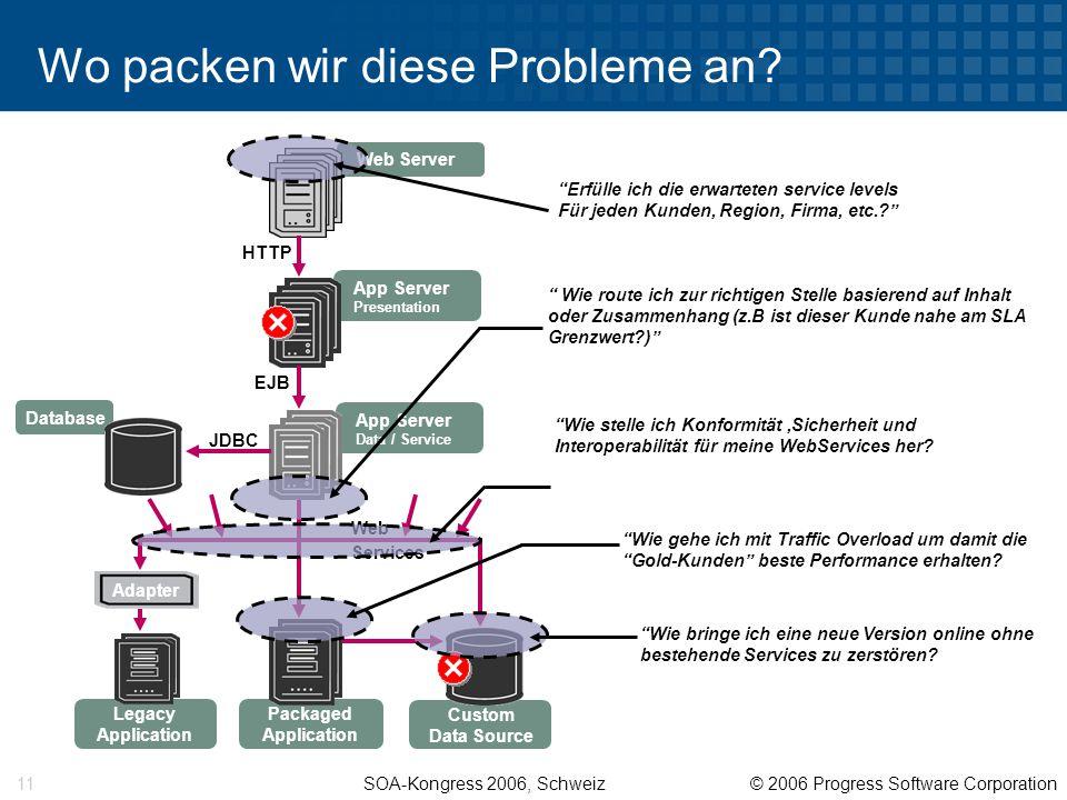 SOA-Kongress 2006, Schweiz © 2006 Progress Software Corporation 11 Wo packen wir diese Probleme an.