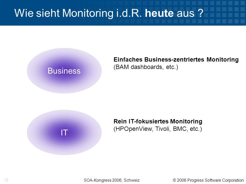 SOA-Kongress 2006, Schweiz © 2006 Progress Software Corporation 12 Wie sieht Monitoring i.d.R.