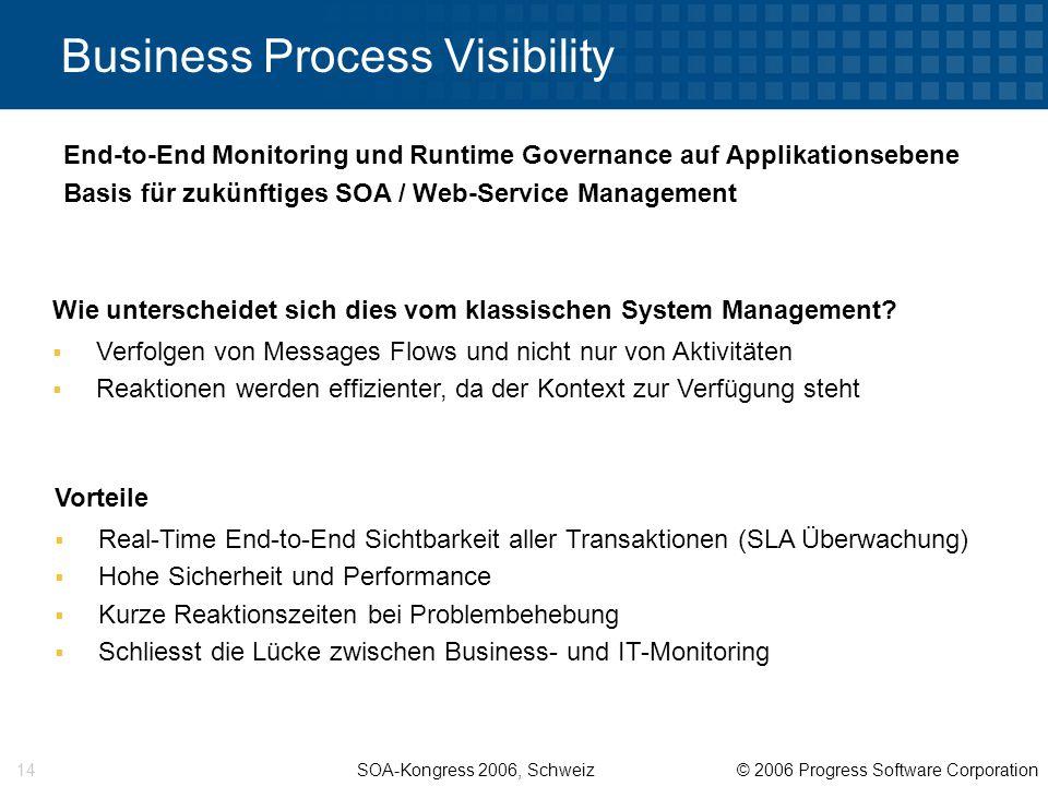 SOA-Kongress 2006, Schweiz © 2006 Progress Software Corporation 14 Business Process Visibility Wie unterscheidet sich dies vom klassischen System Management.