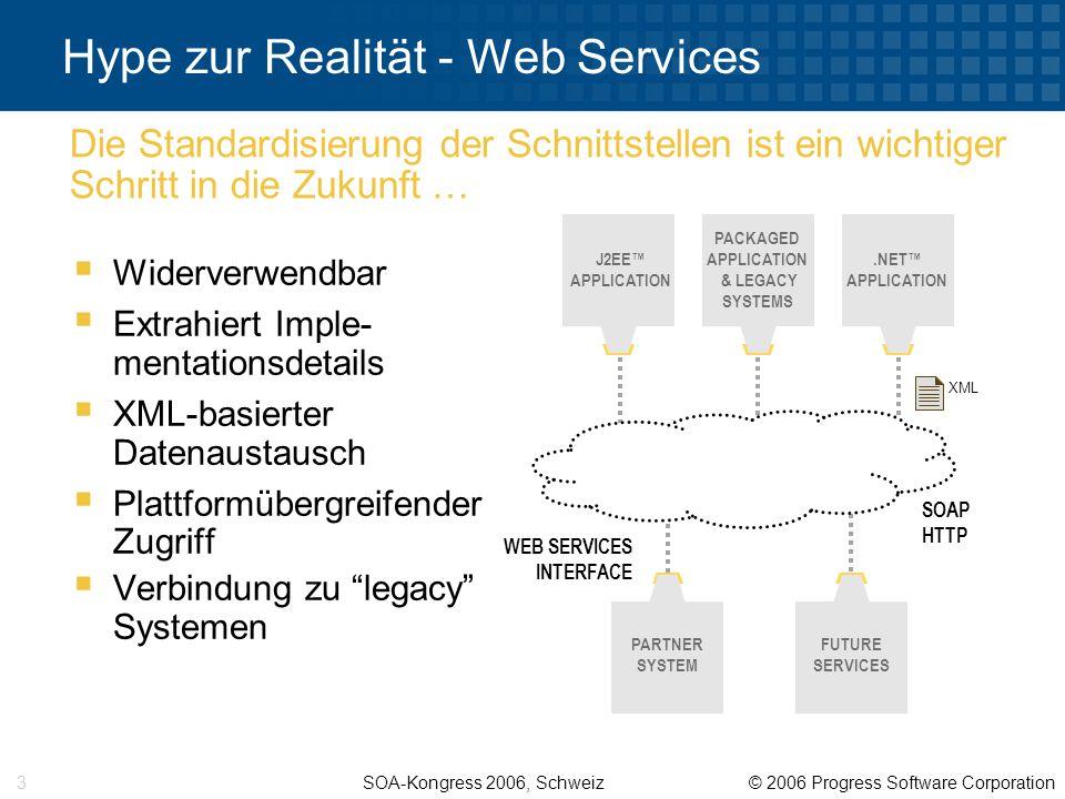 SOA-Kongress 2006, Schweiz © 2006 Progress Software Corporation 3 J2EE™ APPLICATION PACKAGED APPLICATION & LEGACY SYSTEMS.NET™ APPLICATION PARTNER SYSTEM FUTURE SERVICES WEB SERVICES INTERFACE Hype zur Realität - Web Services  Widerverwendbar  Extrahiert Imple- mentationsdetails  XML-basierter Datenaustausch  Plattformübergreifender Zugriff  Verbindung zu legacy Systemen Die Standardisierung der Schnittstellen ist ein wichtiger Schritt in die Zukunft … SOAP HTTP XML