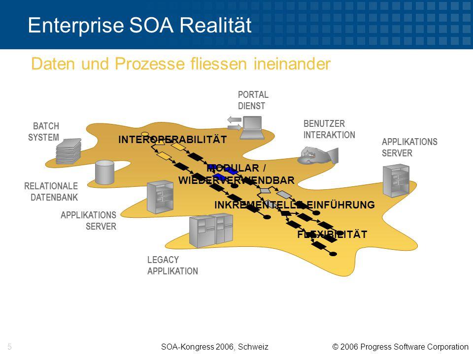 SOA-Kongress 2006, Schweiz © 2006 Progress Software Corporation 5 APPLIKATIONS SERVER BENUTZER INTERAKTION LEGACY APPLIKATION APPLIKATIONS SERVER RELATIONALE DATENBANK BATCH SYSTEM PORTAL DIENST Daten und Prozesse fliessen ineinander INKREMENTELLE EINFÜHRUNG INTEROPERABILITÄT MODULAR / WIEDERVERWENDBAR FLEXIBILITÄT Enterprise SOA Realität