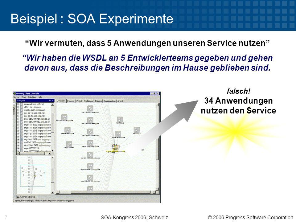 SOA-Kongress 2006, Schweiz © 2006 Progress Software Corporation 7 Beispiel : SOA Experimente Wir vermuten, dass 5 Anwendungen unseren Service nutzen falsch.