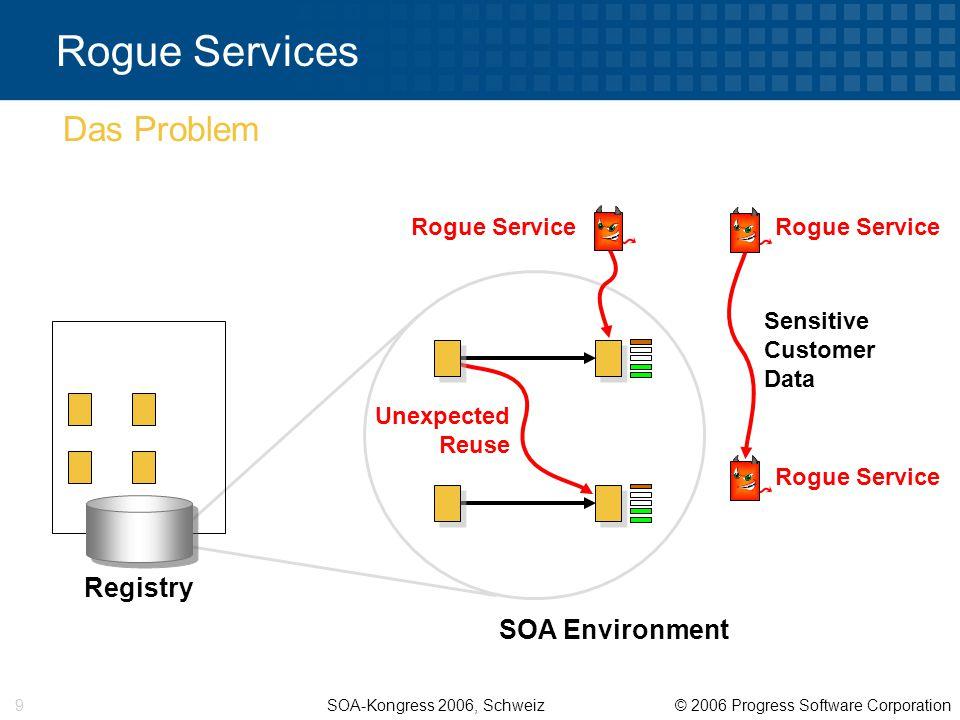 SOA-Kongress 2006, Schweiz © 2006 Progress Software Corporation 9 Unexpected Reuse Rogue Services Das Problem Registry Rogue Service Sensitive Customer Data SOA Environment Rogue Service