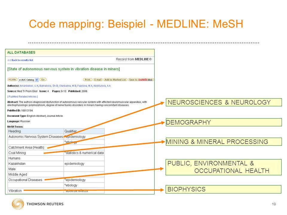 19 Code mapping: Beispiel - MEDLINE: MeSH NEUROSCIENCES & NEUROLOGY DEMOGRAPHY BIOPHYSICS PUBLIC, ENVIRONMENTAL & OCCUPATIONAL HEALTH MINING & MINERAL PROCESSING