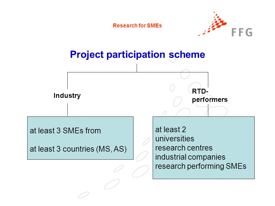 25. Februar 2005Präsentationstitel der FFG37 Research for SMEs at least 3 SMEs from at least 3 countries (MS, AS) at least 2 universities research cen