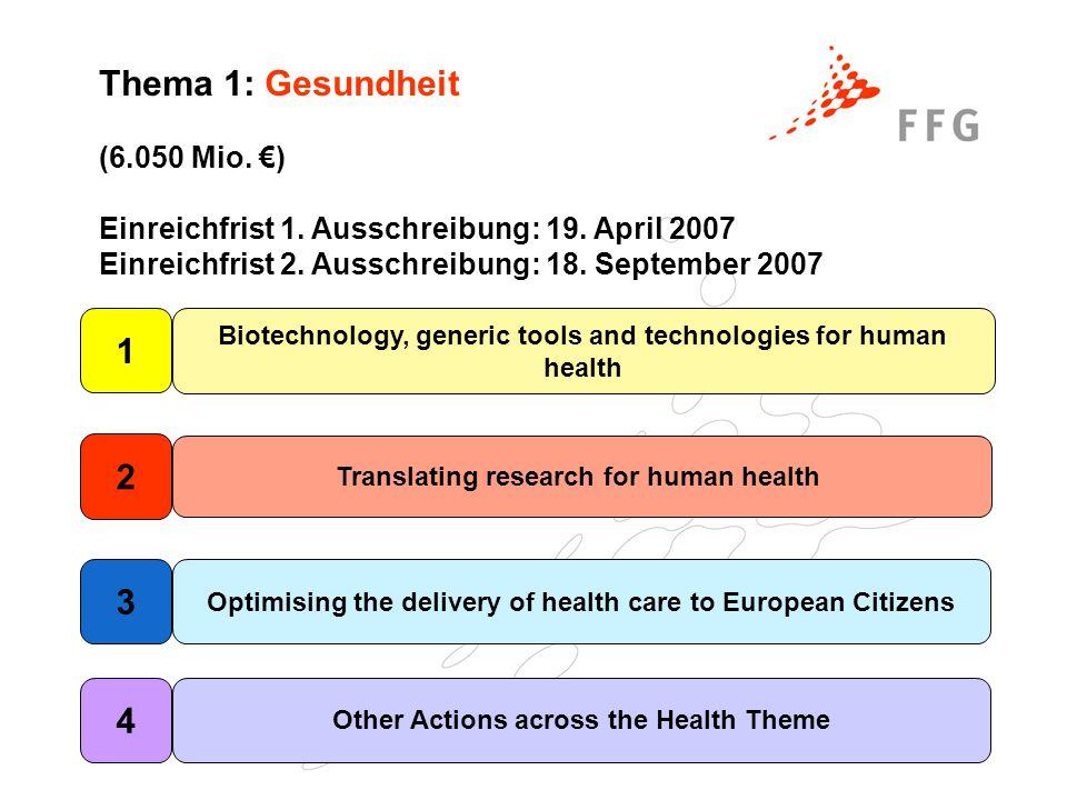 Thema 1: Gesundheit (6.050 Mio. €) Einreichfrist 1. Ausschreibung: 19. April 2007 Einreichfrist 2. Ausschreibung: 18. September 2007 Biotechnology, ge