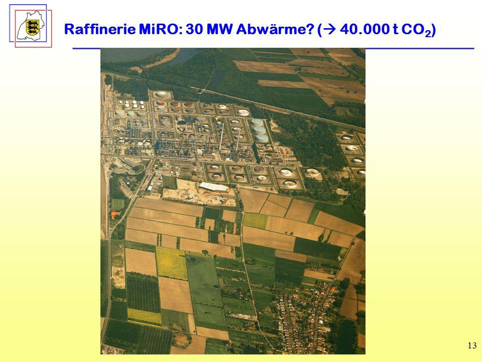 13 Raffinerie MiRO: 30 MW Abwärme? (  40.000 t CO 2 )