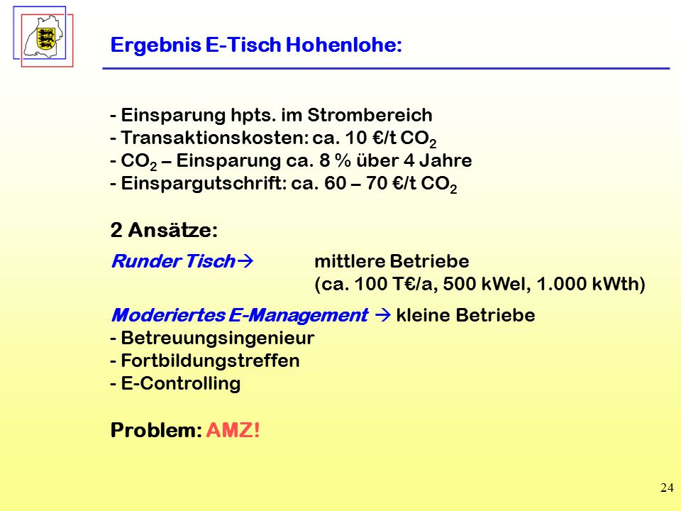 24 Ergebnis E-Tisch Hohenlohe: - Einsparung hpts.im Strombereich - Transaktionskosten: ca.