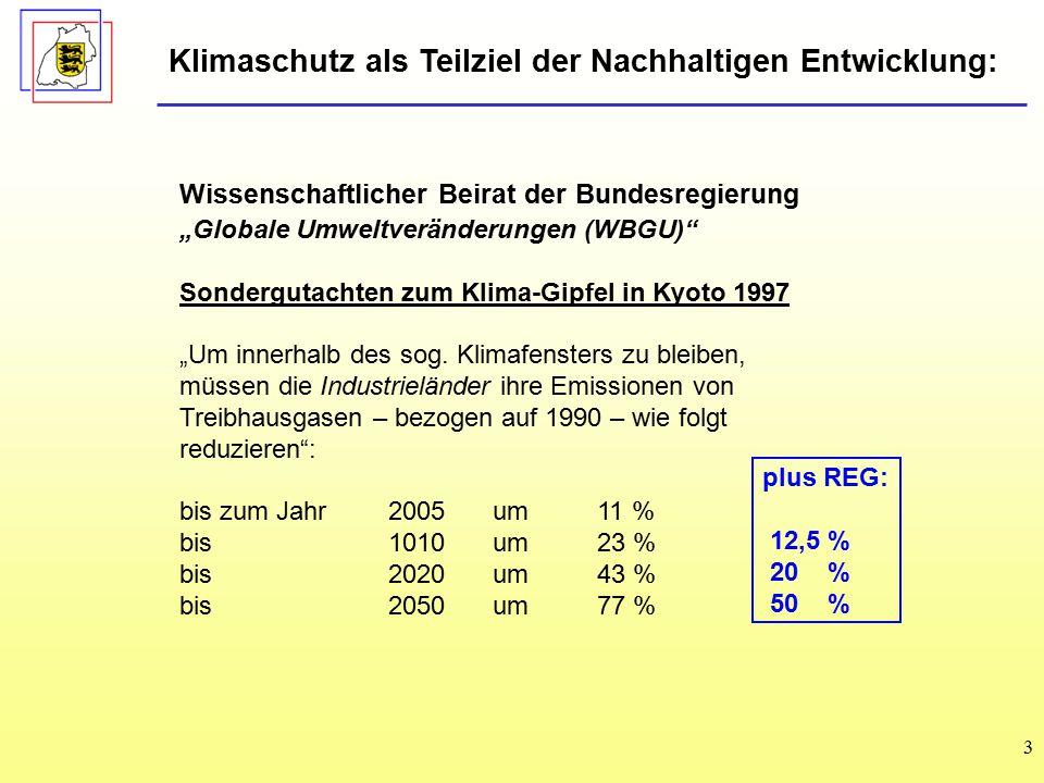 """3 Wissenschaftlicher Beirat der Bundesregierung """"Globale Umweltveränderungen (WBGU) Sondergutachten zum Klima-Gipfel in Kyoto 1997 """"Um innerhalb des sog."""