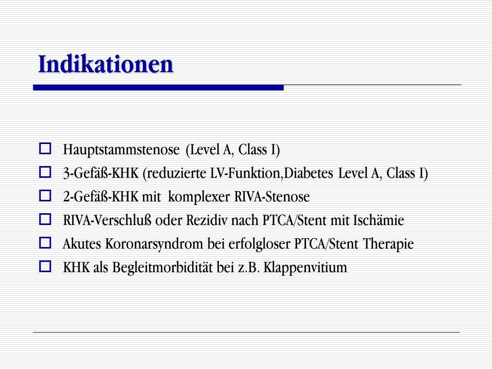 Indikationen  Hauptstammstenose (Level A, Class I)  3-Gefäß-KHK (reduzierte LV-Funktion,Diabetes Level A, Class I)  2-Gefäß-KHK mit komplexer RIVA-