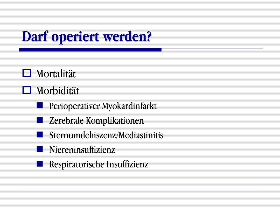 Darf operiert werden?  Mortalität  Morbidität Perioperativer Myokardinfarkt Zerebrale Komplikationen Sternumdehiszenz/Mediastinitis Niereninsuffizie