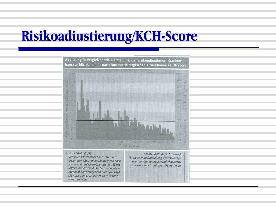 Risikoadiustierung/KCH-Score