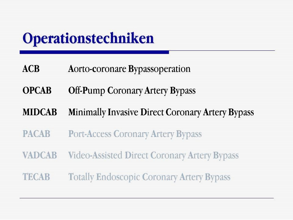 Operationstechniken ACBA orto- c oronare B ypassoperation OPCABO ff- P ump C oronary A rtery B ypass MIDCABM inimally I nvasive D irect C oronary A rt