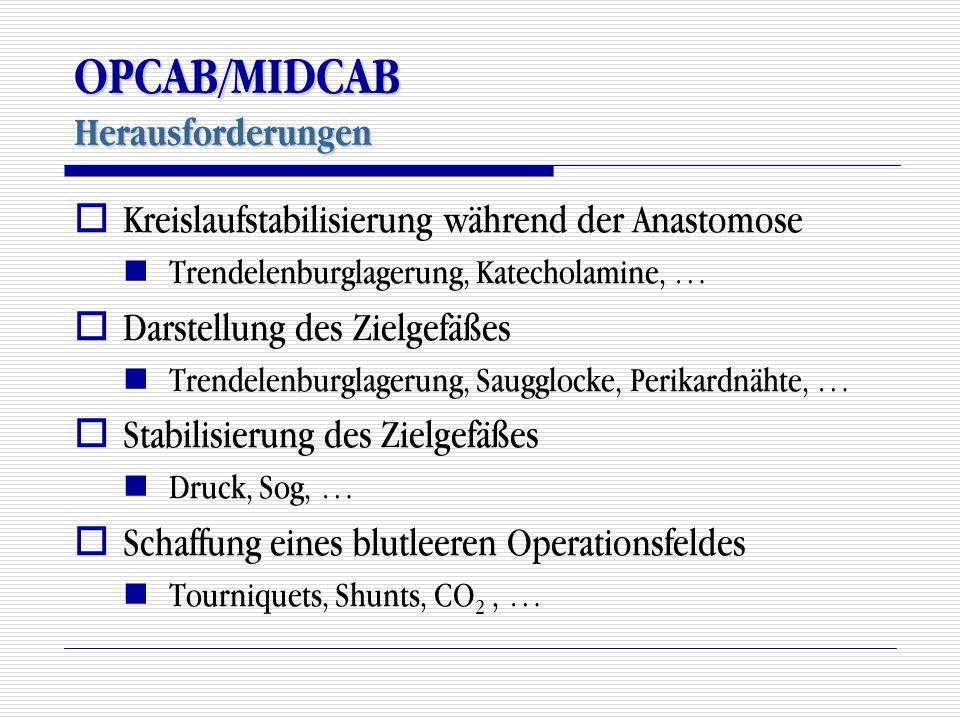 OPCAB/MIDCAB Herausforderungen  Kreislaufstabilisierung während der Anastomose Trendelenburglagerung, Katecholamine, …  Darstellung des Zielgefäßes