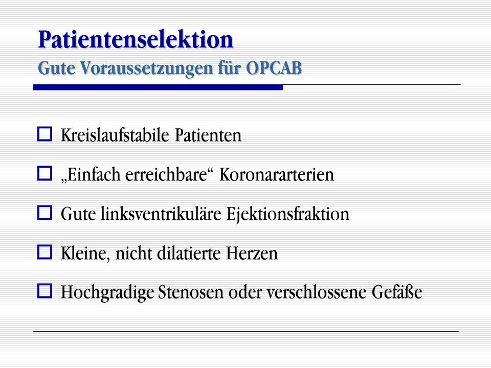"""Patientenselektion Gute Voraussetzungen für OPCAB  Kreislaufstabile Patienten  """"Einfach erreichbare"""" Koronararterien  Gute linksventrikuläre Ejekti"""