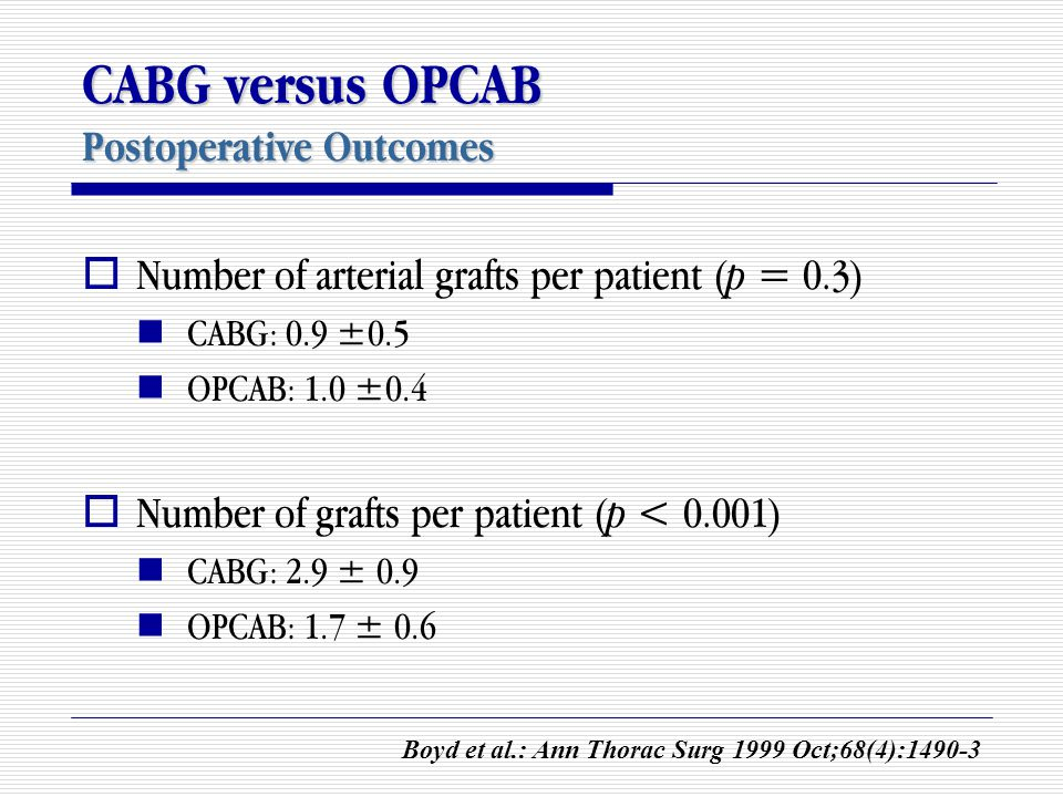 CABG versus OPCAB Postoperative Outcomes  Number of arterial grafts per patient ( p = 0.3) CABG: 0.9 ±0.5 OPCAB: 1.0 ±0.4  Number of grafts per pati