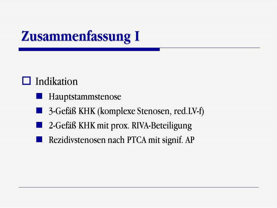 Zusammenfassung I  Indikation Hauptstammstenose 3-Gefäß KHK (komplexe Stenosen, red.LV-f) 2-Gefäß KHK mit prox. RIVA-Beteiligung Rezidivstenosen nach