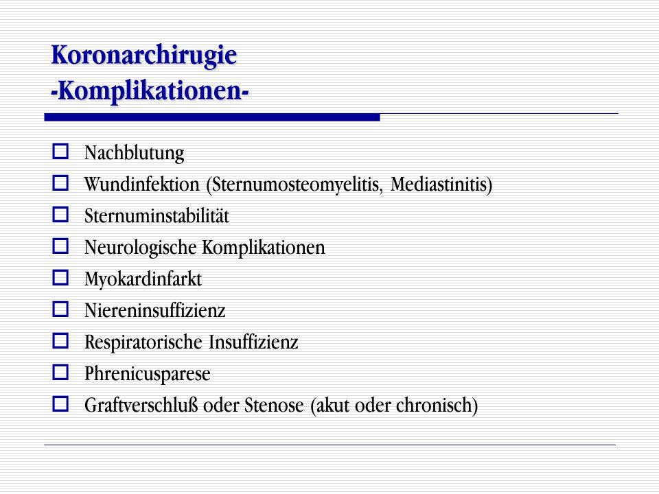 Koronarchirugie -Komplikationen-  Nachblutung  Wundinfektion (Sternumosteomyelitis, Mediastinitis)  Sternuminstabilität  Neurologische Komplikatio