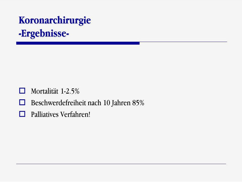 Koronarchirurgie -Ergebnisse-  Mortalität 1-2.5%  Beschwerdefreiheit nach 10 Jahren 85%  Palliatives Verfahren!