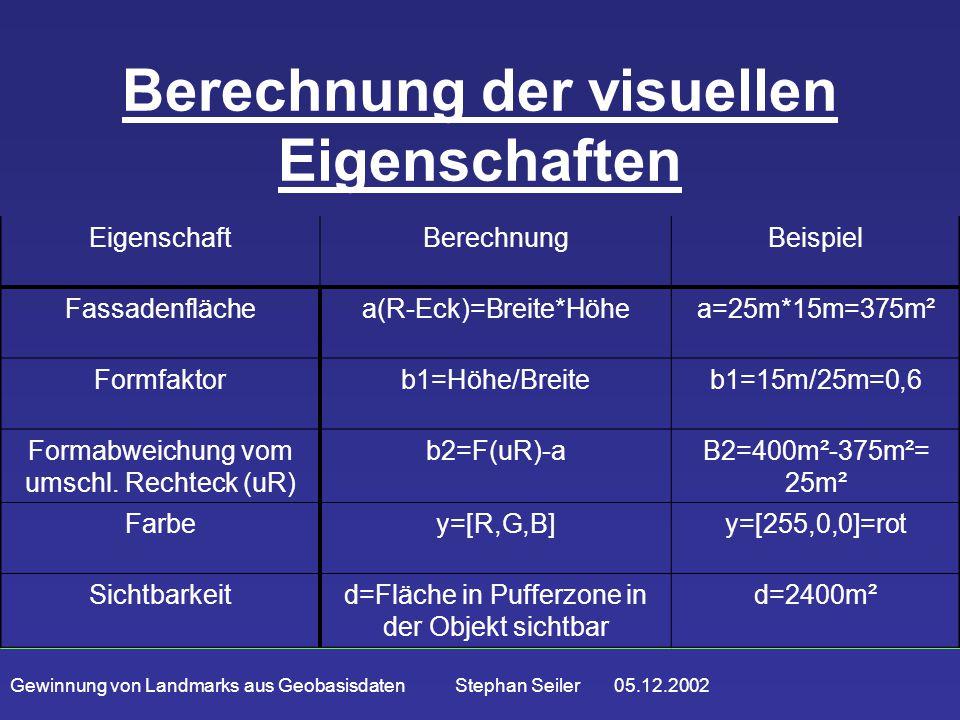 Gewinnung von Landmarks aus Geobasisdaten Stephan Seiler 05.12.2002 Berechnung der visuellen Eigenschaften EigenschaftBerechnungBeispiel Fassadenflächea(R-Eck)=Breite*Höhea=25m*15m=375m² Formfaktorb1=Höhe/Breiteb1=15m/25m=0,6 Formabweichung vom umschl.